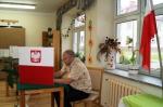 Druga Tura Wyborów Prezydenckich 2015. - miniatura